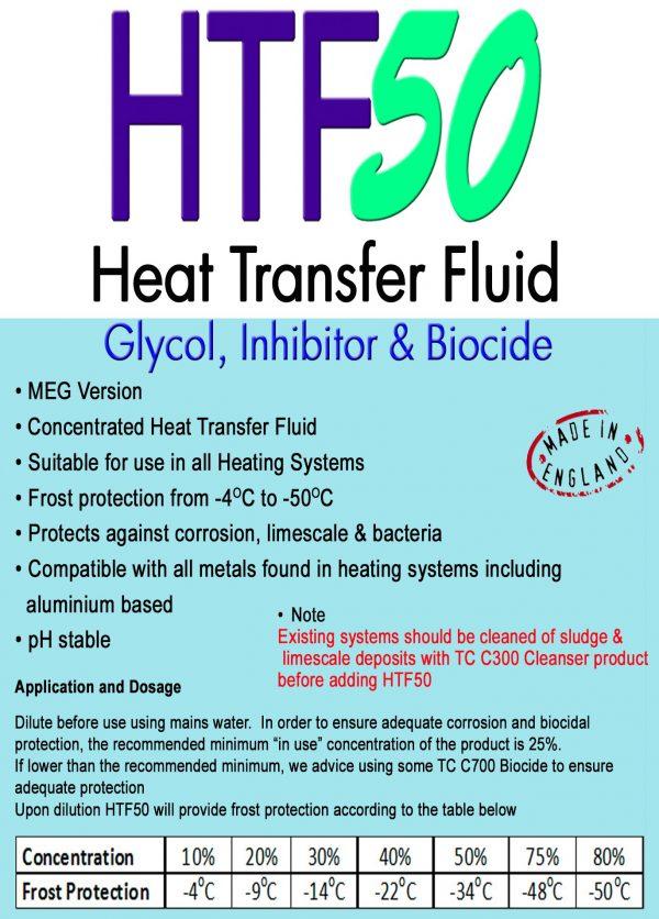 HTF50 Heat Transfer Fluid 25L